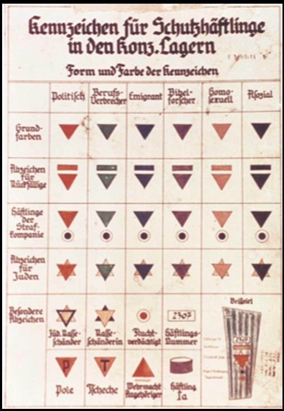 simboli-internati